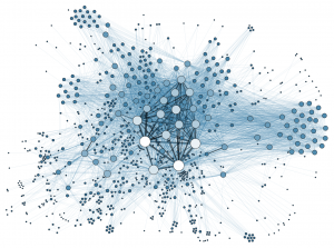 Social Network Analysis Visualization by Martin Grandjean